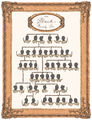 Black family tree -pottermore large.jpg