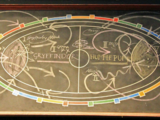 Oliver Wood's Quidditch diagrams