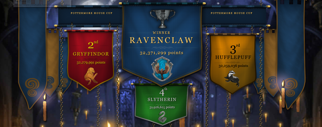 Image - Ravenclaw!!.png | Harry Potter Wiki | FANDOM powered by Wikia