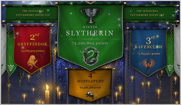 Inaugural Pottermore House Cup