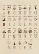 MinaLima Store - Harry's Alphabet - Poster