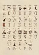 MinaLima Store - Harry's Alphabet - Poster