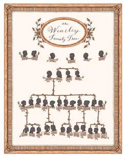 Weasleyfamilytree-jessicaroux-72nowm