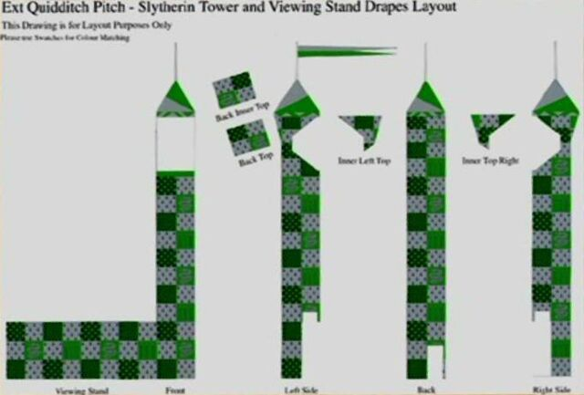 File:Quidditch Pitch - Slytherin Tower and Viewing Stand Drapes Layout.jpg