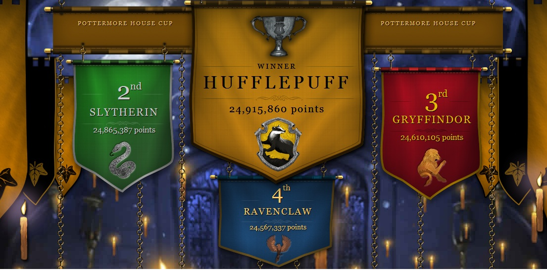 Amazing Fourth Pottermore House Cup