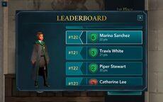 Marina Sanchez leaderboard