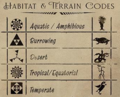 Habitat & Terrain codes.png