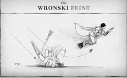 Wronski Feint diagram