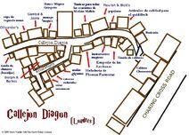 Diagon-map