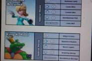 Krool leak