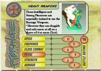 Pt Heavy Weapons card front