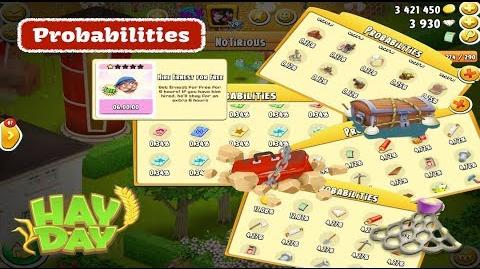 Hay Day Probabilities - Toolboxes, Mystery Nets, Gift Cards, Floating Chests