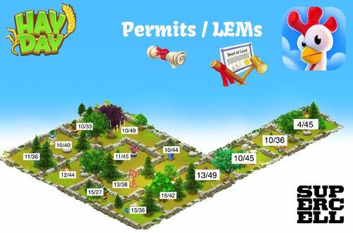 Permits vs Lems