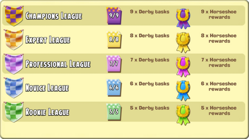 Derby Leagues