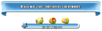 Level Thresholds