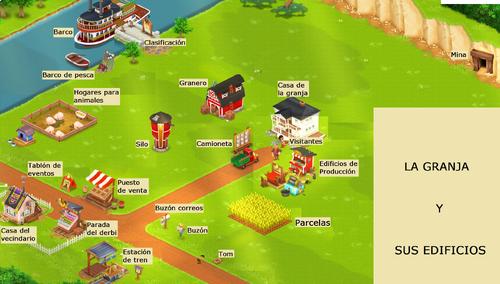 Mapa granja2