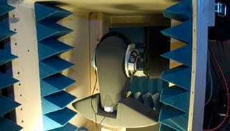 Headphone-Measurements