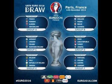 Europe Cup Poules