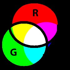 File:Red and green cycle.png