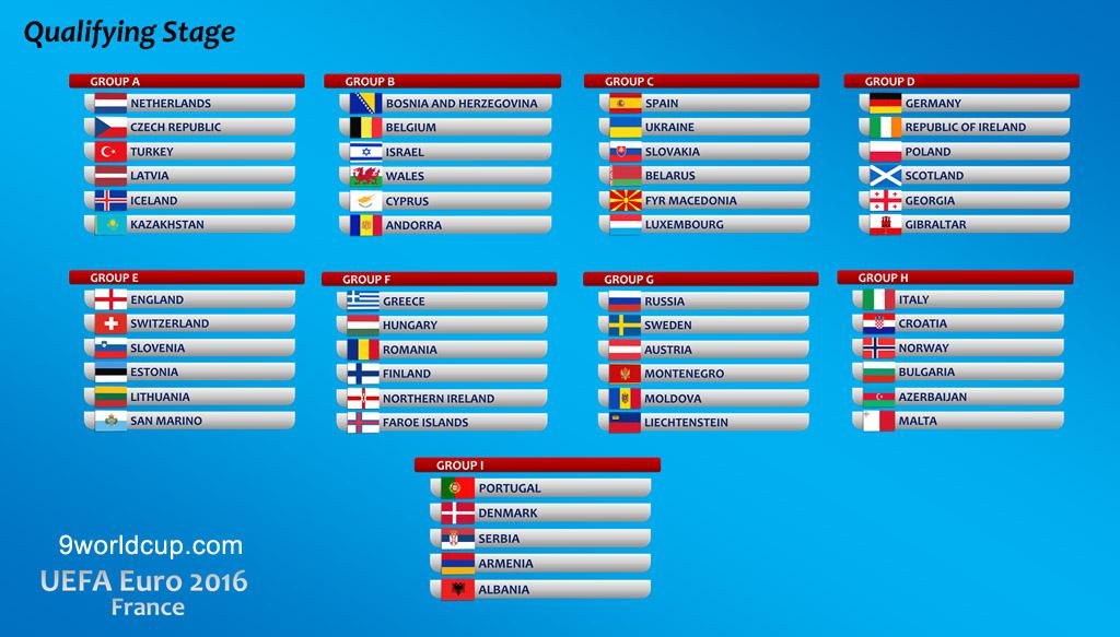 Uefa Euro 2016 Schedule Excel Template Vba Templates