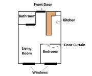 Apartmentwill