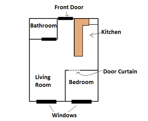 File:Apartmentwill.png