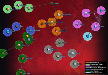 Andromeda Civilizations