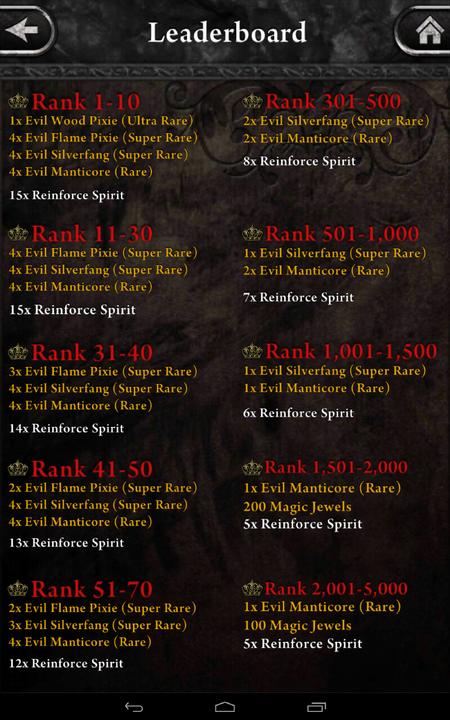Cursed Forest Leaderboard Rankings & Rewards