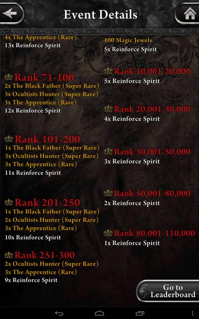 Leaderboard Rankings 3