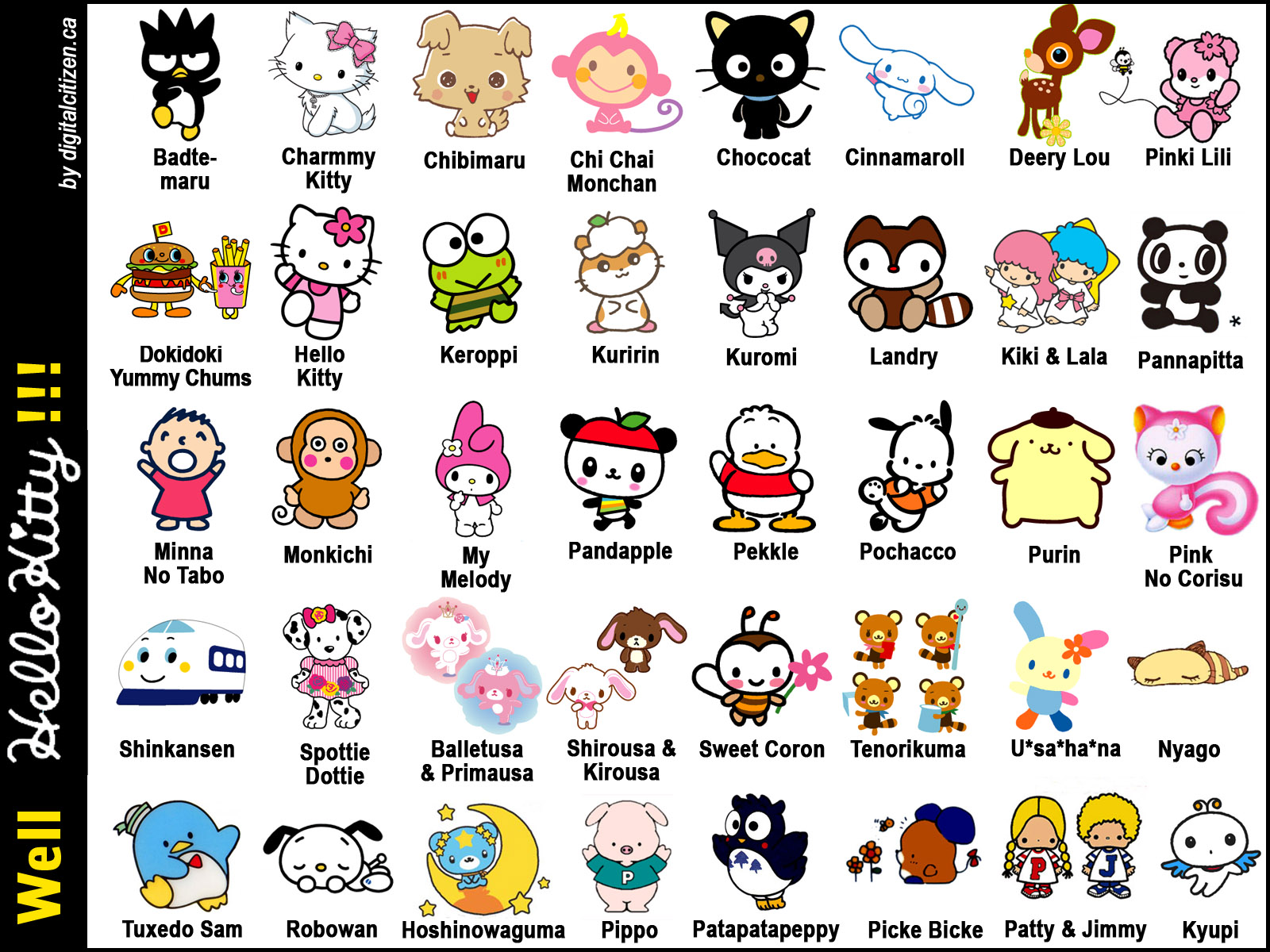 Beautiful Wallpaper Hello Kitty Friend - latest?cb\u003d20130124223935  HD_198343.jpg/revision/latest?cb\u003d20130124223935