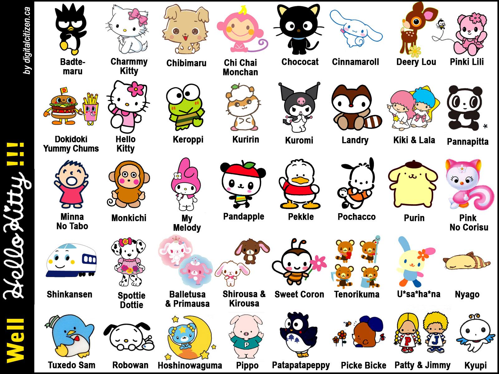 Sanrio Hello Kitty Wiki Fandom Powered By Wikia