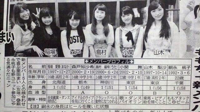 File:Aoh9raJ.jpg