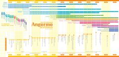 Angerme at a glance ENG