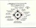Schematics - Lament Config 3.png