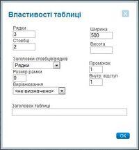 Таблиця 02