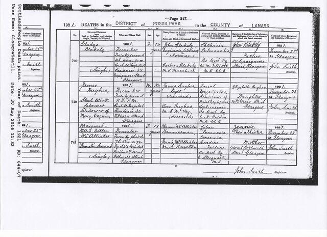 File:Hughes, James Death 1921.jpg