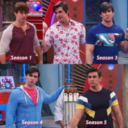 Ray5seasons