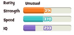 Galah roc stats