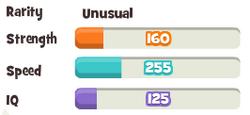 Indigo peluda stats