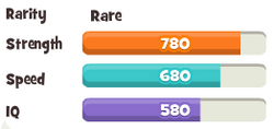 Dawn thunderbird stats