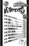 Volume 7 Contents Page