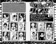 Volume 19 Character Page