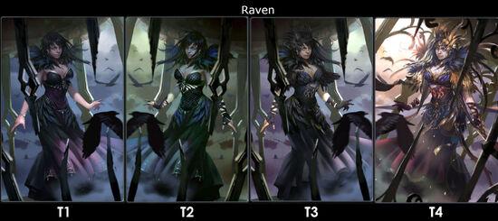 RavenEvol