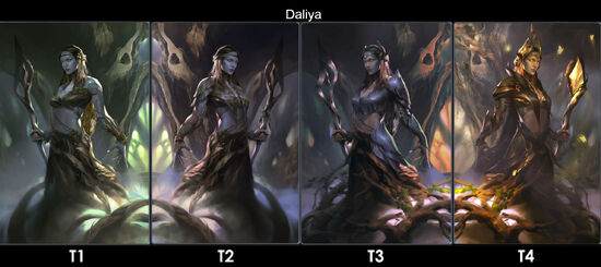 Daliyaevolution