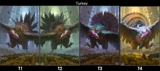 Turkeyevo