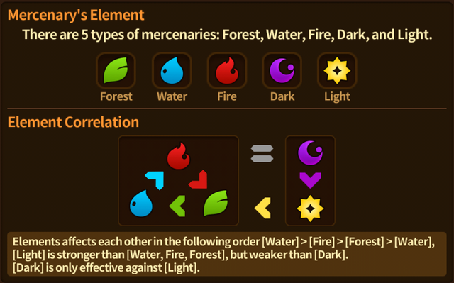 File:Elements.png