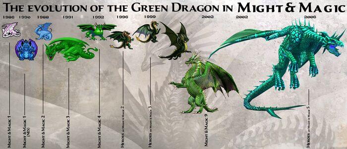 Зелёные драконы - эволюция