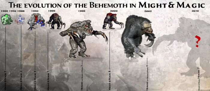 Чудища - эволюция