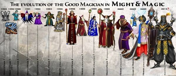 Маги - эволюция