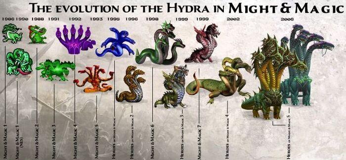 Гидры - эволюция